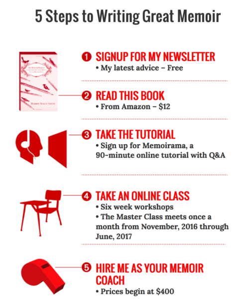 the twenty top tips for writing memoir resources preview